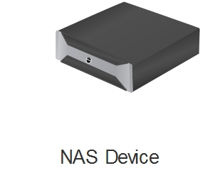 What is a NAS device