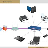 HOME NETWORK DIAGRAM with printer1