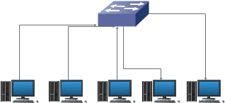 Network setup with 5 computers